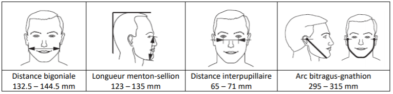 Les dimensions à respecter pour être conforme à la spécification AFNOR